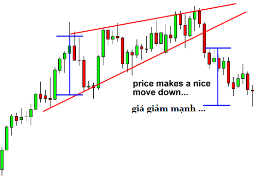 awww.traderviet.com_upload_duongnguyenhuy555_image_BABYPIPS_chart_20pattern_cp4_2.