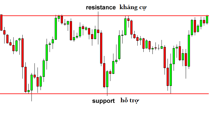awww.traderviet.com_upload_duongnguyenhuy555_image_BABYPIPS_chart_20pattern_cp5_1.