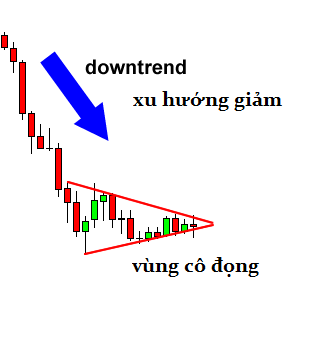 awww.traderviet.com_upload_duongnguyenhuy555_image_BABYPIPS_chart_20pattern_cp6_1.