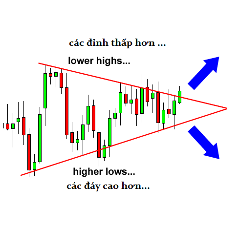 awww.traderviet.com_upload_duongnguyenhuy555_image_BABYPIPS_chart_20pattern_cp7_1.