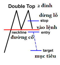 awww.traderviet.com_upload_duongnguyenhuy555_image_BABYPIPS_chart_20pattern_cp8_1.