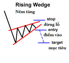 awww.traderviet.com_upload_duongnguyenhuy555_image_BABYPIPS_chart_20pattern_cp8_10.