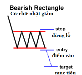 awww.traderviet.com_upload_duongnguyenhuy555_image_BABYPIPS_chart_20pattern_cp8_11.