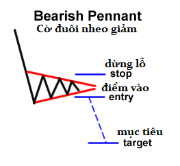 awww.traderviet.com_upload_duongnguyenhuy555_image_BABYPIPS_chart_20pattern_cp8_12.