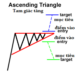 awww.traderviet.com_upload_duongnguyenhuy555_image_BABYPIPS_chart_20pattern_cp8_13.