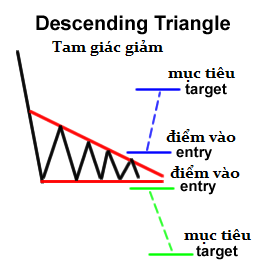 awww.traderviet.com_upload_duongnguyenhuy555_image_BABYPIPS_chart_20pattern_cp8_14.