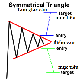 awww.traderviet.com_upload_duongnguyenhuy555_image_BABYPIPS_chart_20pattern_cp8_15.