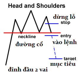 awww.traderviet.com_upload_duongnguyenhuy555_image_BABYPIPS_chart_20pattern_cp8_2.