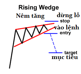 awww.traderviet.com_upload_duongnguyenhuy555_image_BABYPIPS_chart_20pattern_cp8_3.
