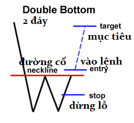 awww.traderviet.com_upload_duongnguyenhuy555_image_BABYPIPS_chart_20pattern_cp8_4.