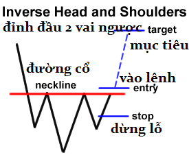 awww.traderviet.com_upload_duongnguyenhuy555_image_BABYPIPS_chart_20pattern_cp8_5.