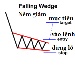awww.traderviet.com_upload_duongnguyenhuy555_image_BABYPIPS_chart_20pattern_cp8_6.