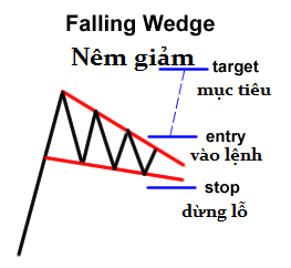 awww.traderviet.com_upload_duongnguyenhuy555_image_BABYPIPS_chart_20pattern_cp8_7.