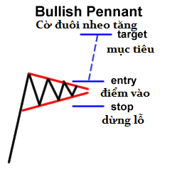 awww.traderviet.com_upload_duongnguyenhuy555_image_BABYPIPS_chart_20pattern_cp8_9.