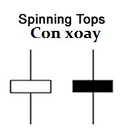 awww.traderviet.com_upload_duongnguyenhuy555_image_BABYPIPS_cs_spinning_tops.