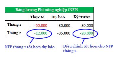 awww.traderviet.com_upload_duongnguyenhuy555_image_BABYPIPS_FA_fa72.