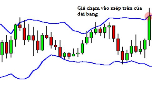 awww.traderviet.com_upload_duongnguyenhuy555_image_BABYPIPS_indicators_BB2.