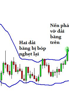 awww.traderviet.com_upload_duongnguyenhuy555_image_BABYPIPS_indicators_BB4.
