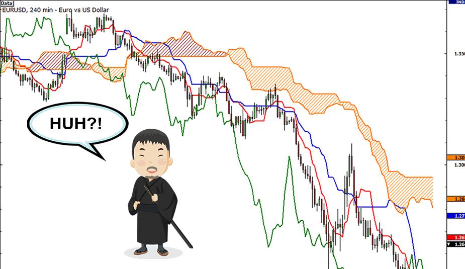 awww.traderviet.com_upload_duongnguyenhuy555_image_BABYPIPS_indicators_ichi1.