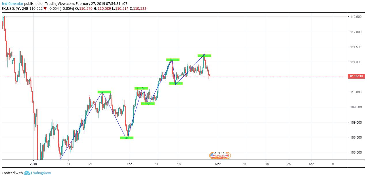 awww_tradingview_com_x_F06l7zAl__.