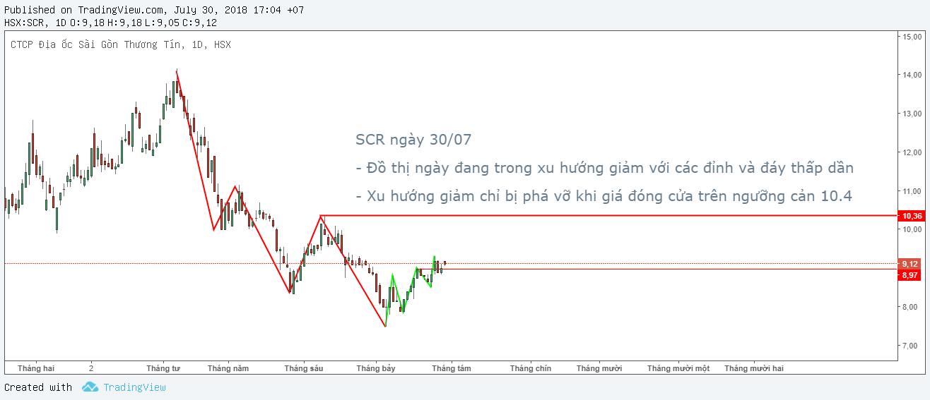 awww_tradingview_com_x_GEki6RYo_.