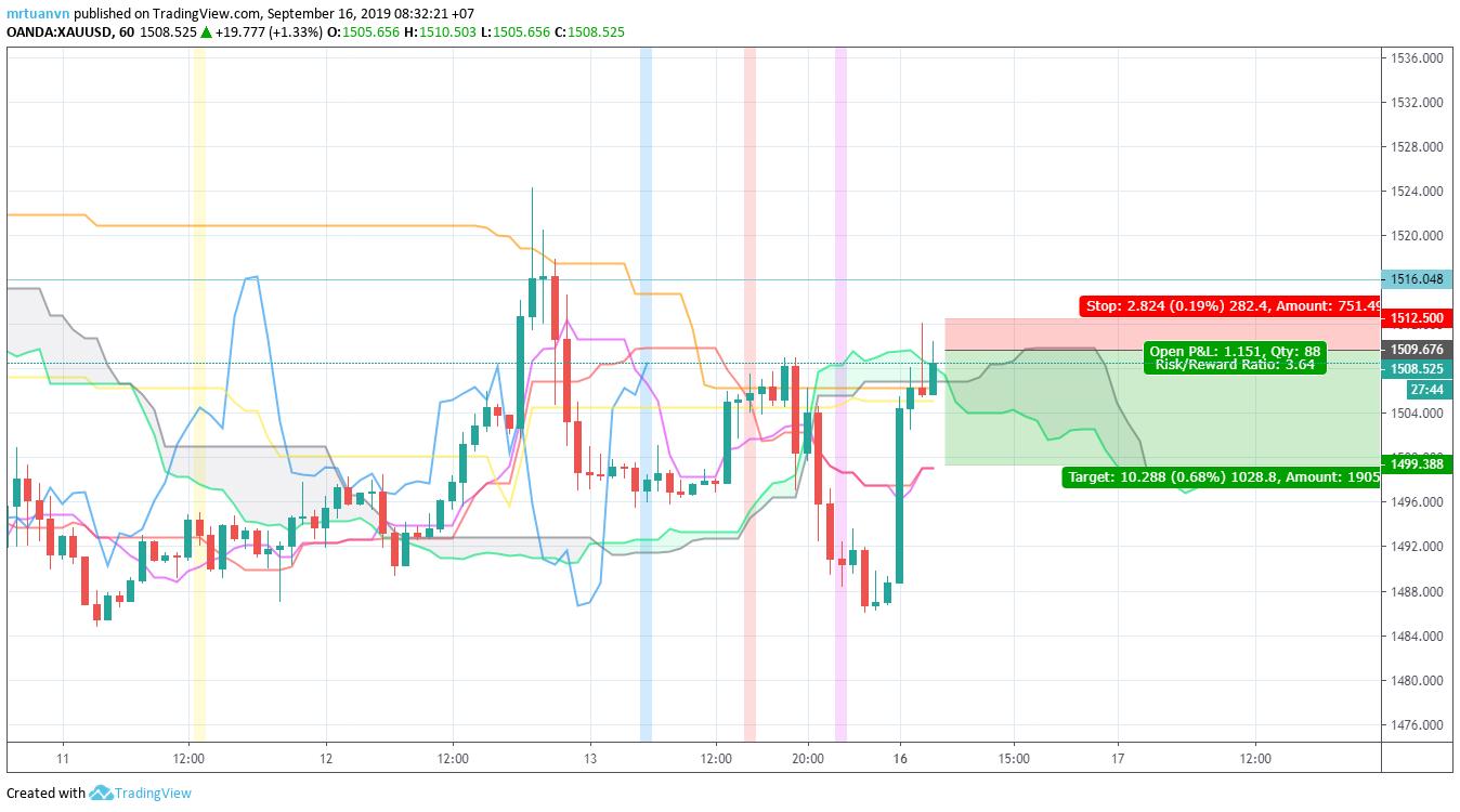 awww_tradingview_com_x_H7ukePOg__.