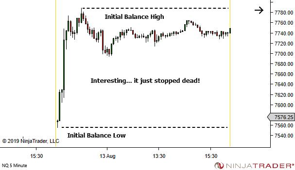 bai-hoc-price-action-traderviet18.