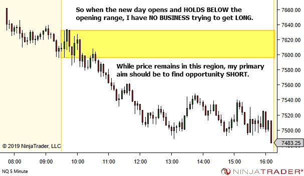bai-hoc-price-action-traderviet20.