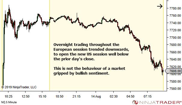 bai-hoc-price-action-traderviet21.
