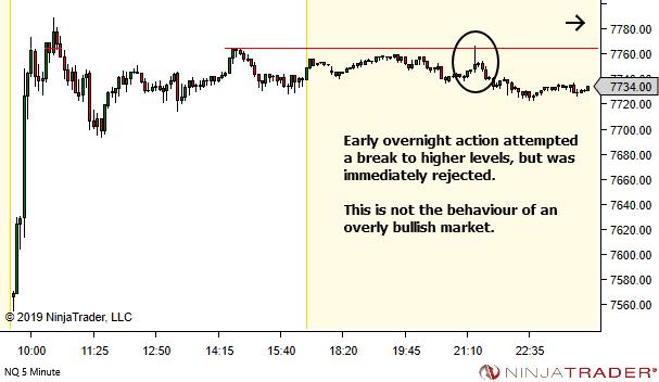 bai-hoc-price-action-traderviet22.
