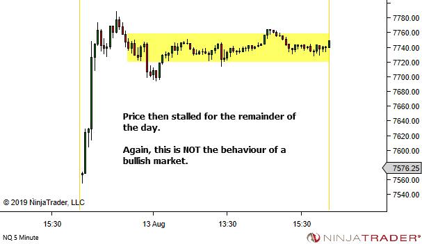 bai-hoc-price-action-traderviet23.