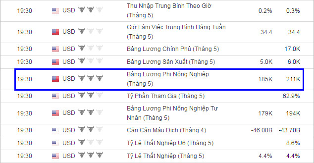 bang-luong-phi-nong-nghiep-my-traderviet.