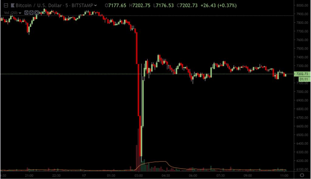 bitcoin-bitstamp-1.