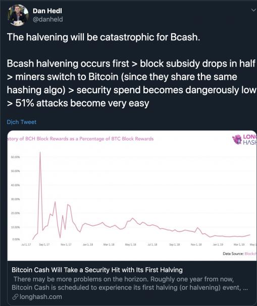 bitcoin-cash-halving-tiendientuorg-1-509x607.