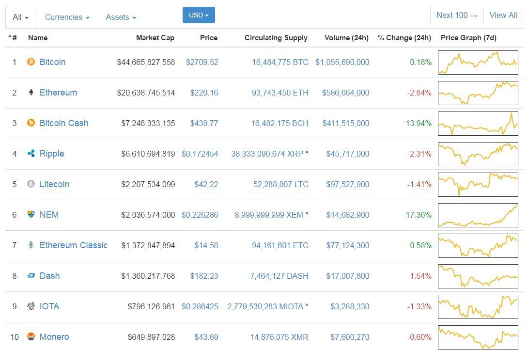 bitcoin cash - traderviet.JPG