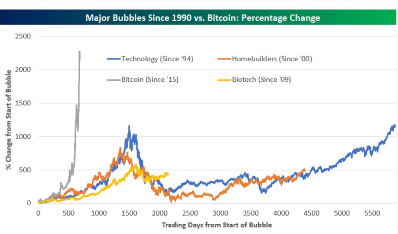 bitcoin chart - traderviet.JPG