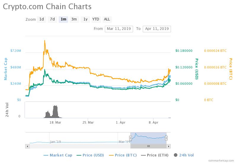 bitcoin-giam-traderviet6.