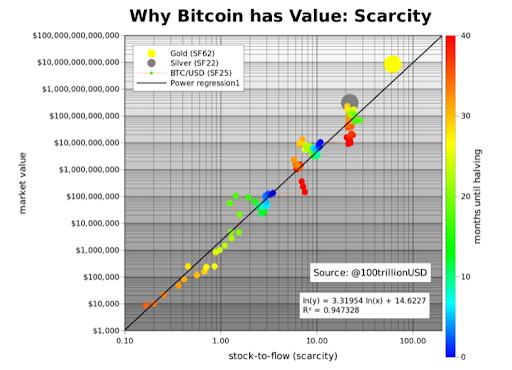 chỉ báo bitcoin