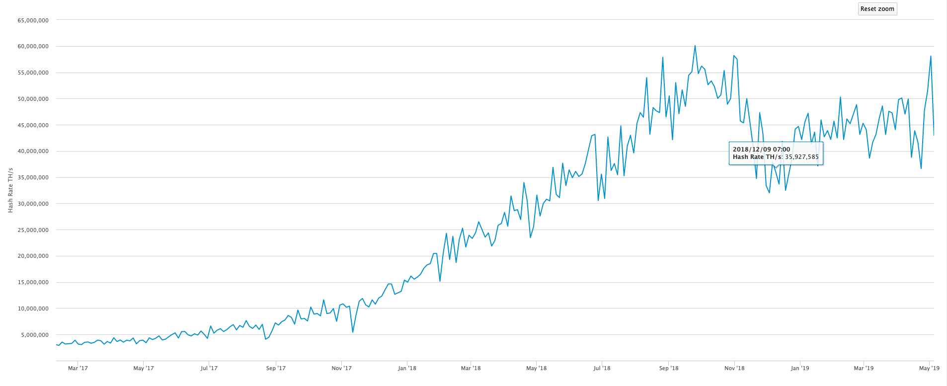 bitcoin-hash-rate-traderviet6.