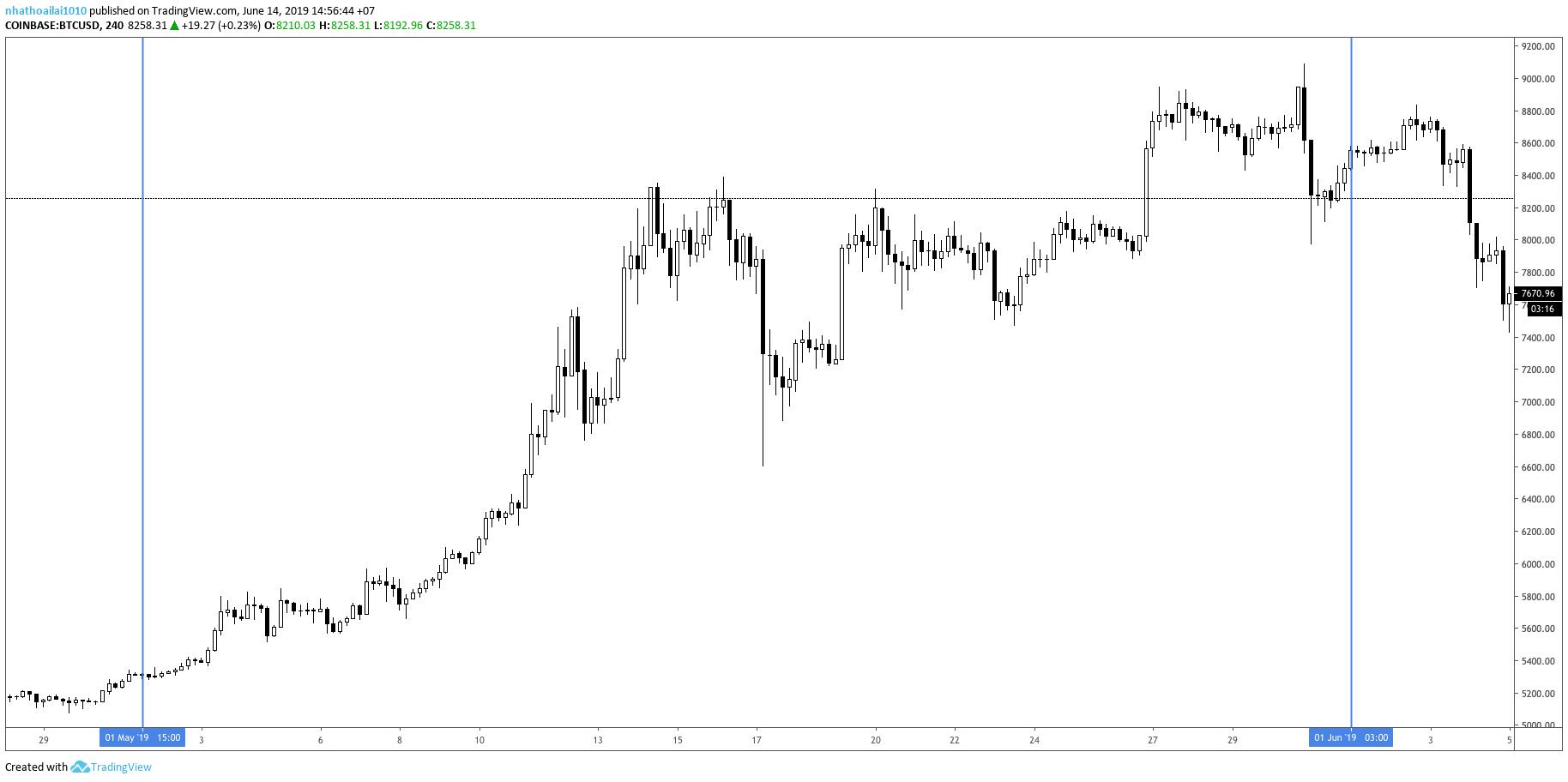 bitcoin-khung-hoang-traderviet1.