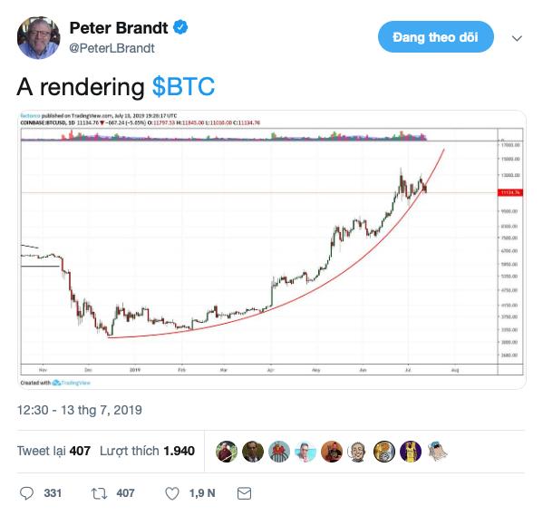 bitcoin-parabola-traderviet3.