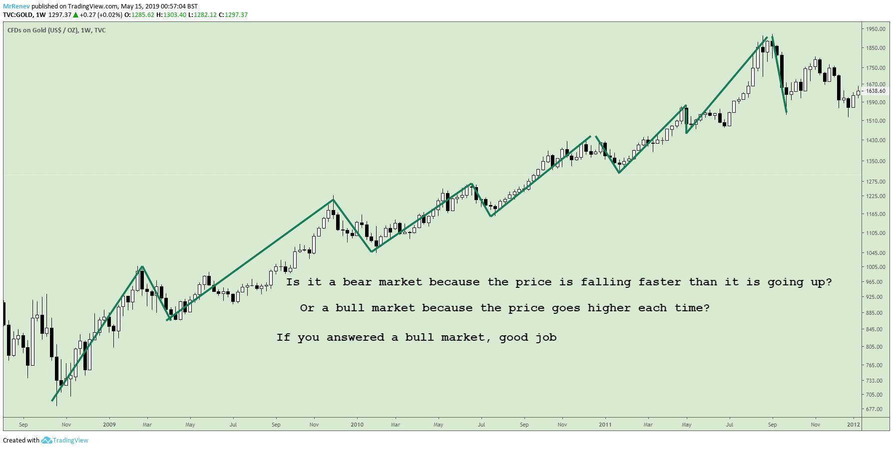 bitcoin-traderviet10.