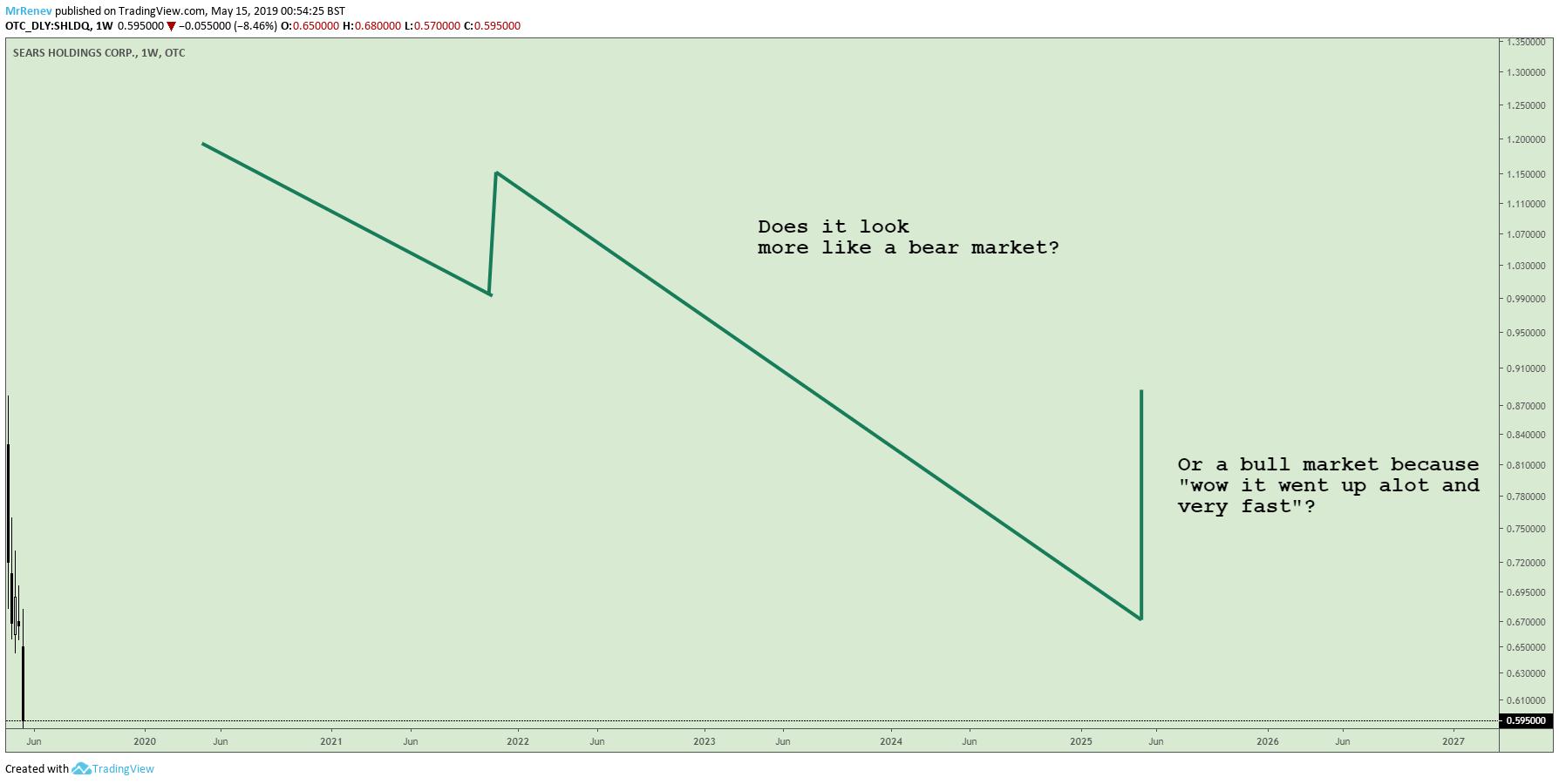 bitcoin-traderviet11.