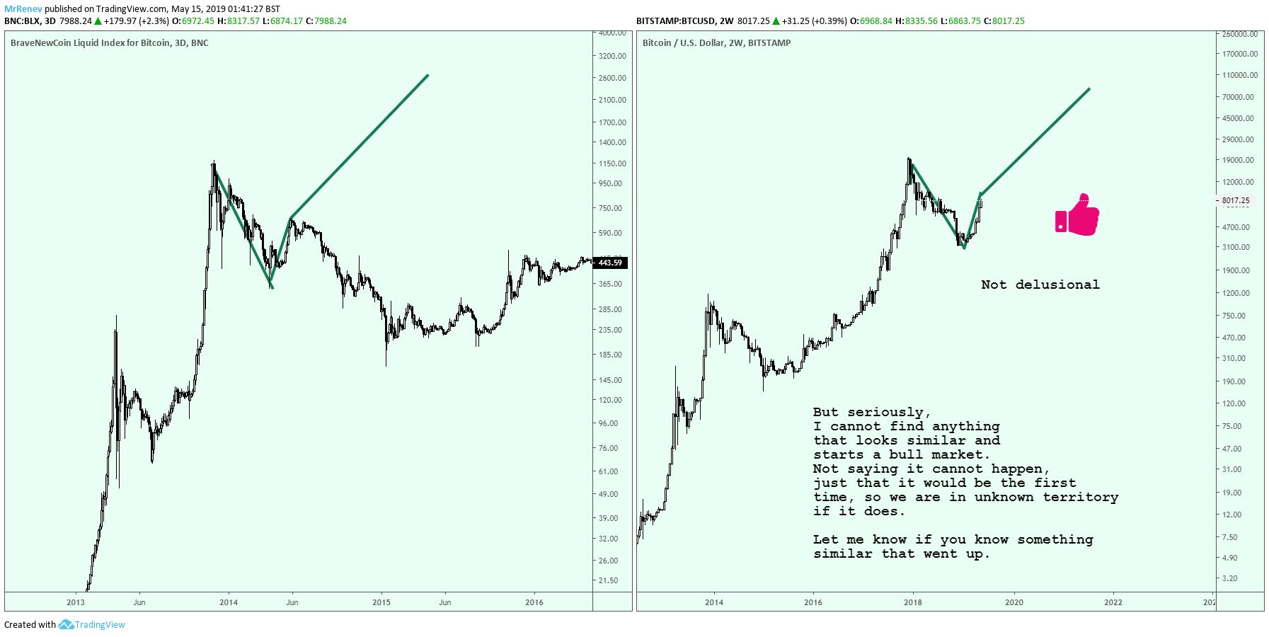 bitcoin-traderviet2.