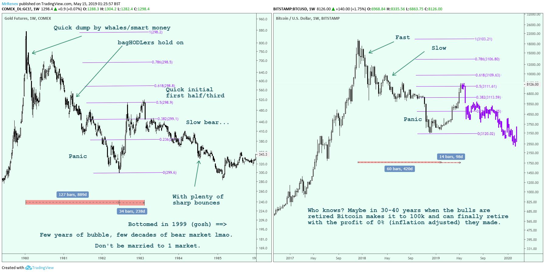 bitcoin-traderviet3.