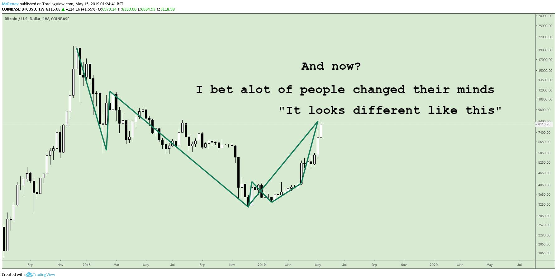 bitcoin-traderviet4.