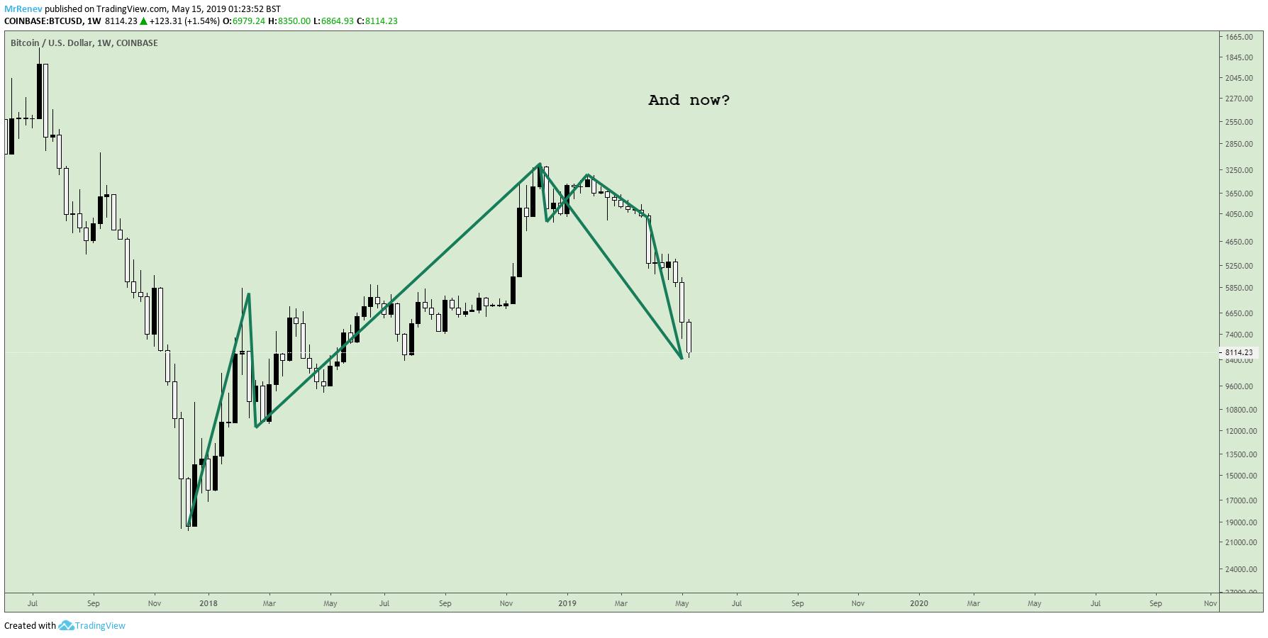 bitcoin-traderviet5.