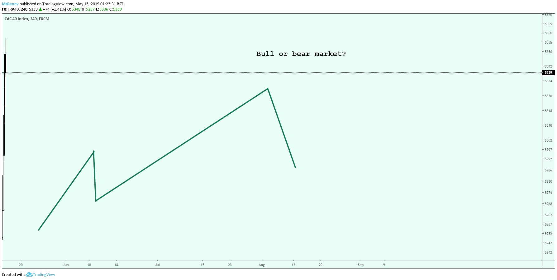 bitcoin-traderviet6.