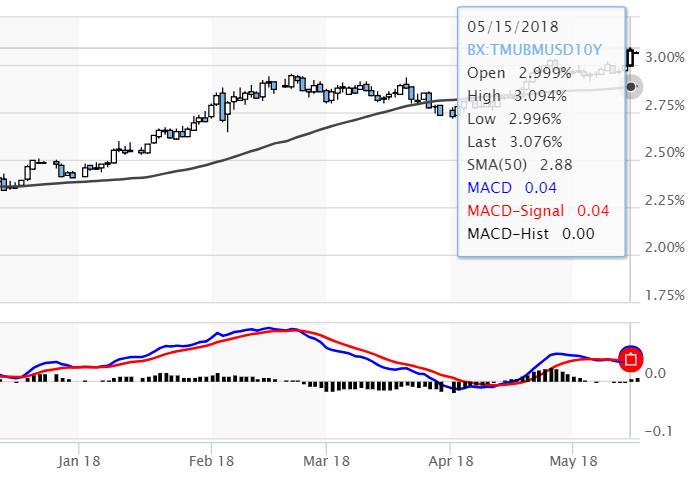 bond-yield-traderviet.