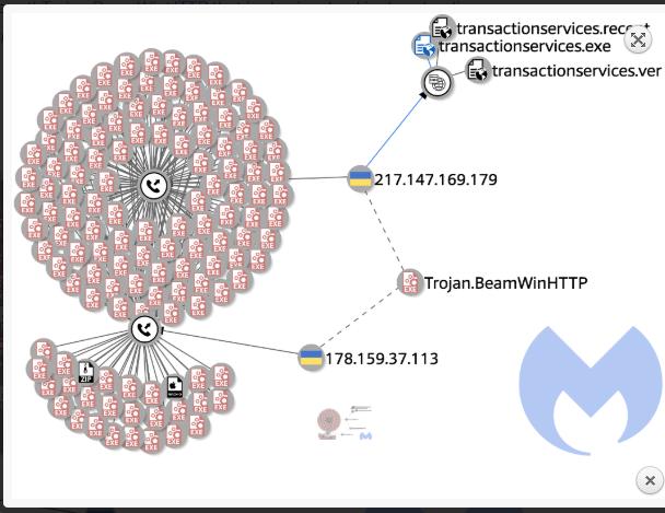botnet-electrum.